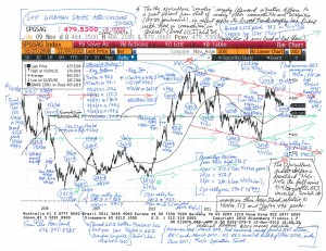 Chart-Analysis--Goldman-Sachs-Agriculture-Index-(11-12-12)