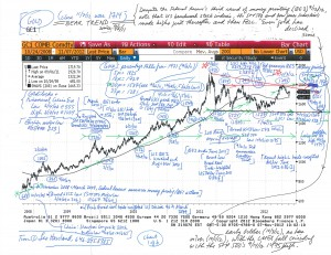 Metals-Marketplaces-and-Meltdowns-(11-8-12-charts)-1
