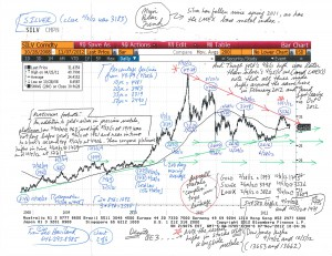 Metals-Marketplaces-and-Meltdowns-(11-8-12-charts)-2