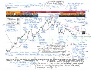 Metals-Marketplaces-and-Meltdowns-(11-8-12-charts)-3