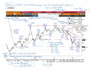 Metals-Marketplaces-and-Meltdowns-(11-8-12-charts)-4