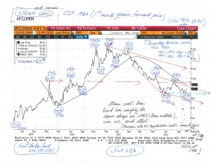 Metals-Marketplaces-and-Meltdowns-(11-8-12-charts)-6
