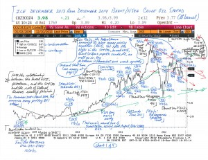 Petroleum-Spreads-and-Financial-Trends-(charts,-12-10-12)-1