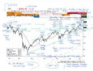 Charts--S+P-500,-Broad-GSCI,-Nikkei,-Yen-(5-23-13,-for-US-Stocks--Finally,-a-Key-Top-essay)-1