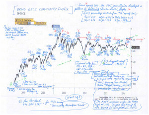 Commodity-Charts-(8-1-14,-for-essay-Commodity-Marketplace-Travels)-1